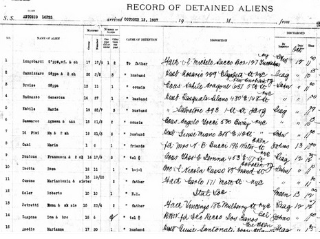 record of detained aliens